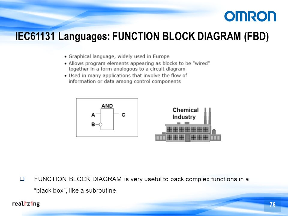 IEC61131 Languages: FUNCTION BLOCK DIAGRAM (FBD)