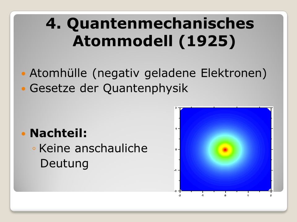 4. Quantenmechanisches Atommodell (1925)