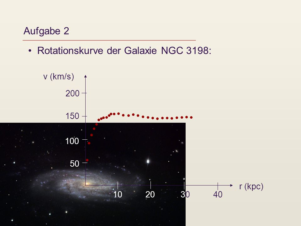 Rotationskurve der Galaxie NGC 3198: