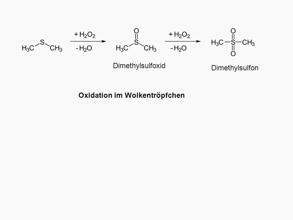 Dimethylsulfoxid Dimethylsulfon Oxidation im Wolkentröpfchen
