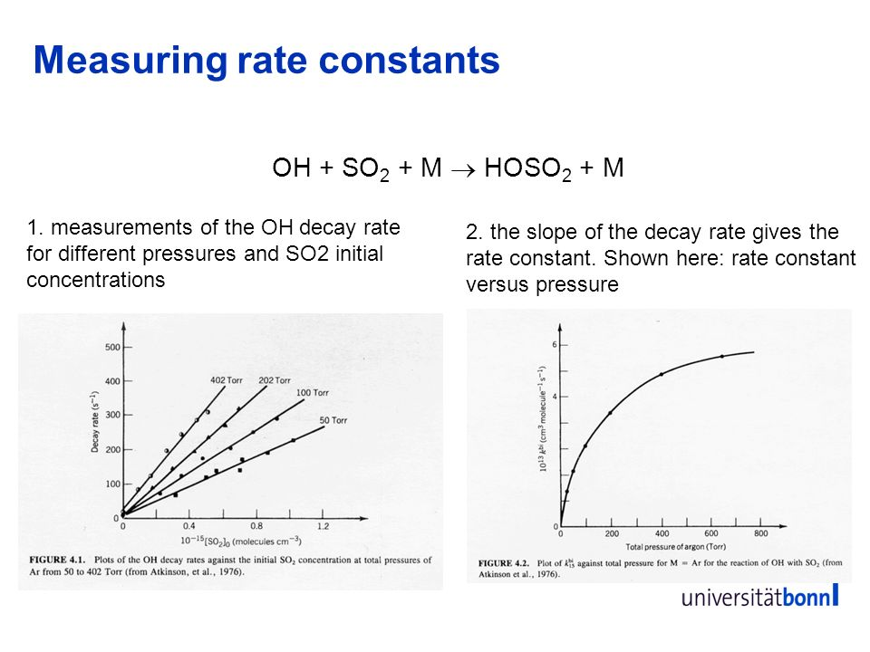 Measuring rate constants