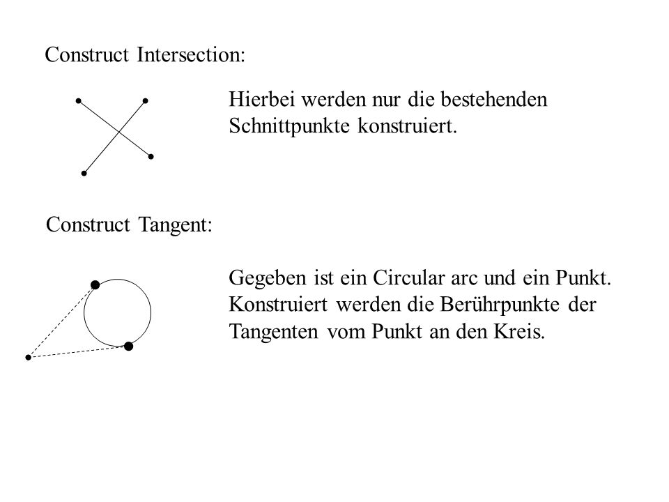 Construct Intersection: