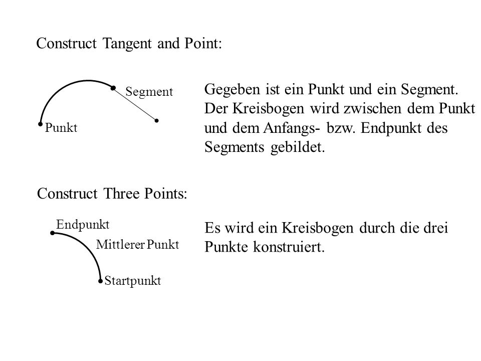 Construct Tangent and Point: