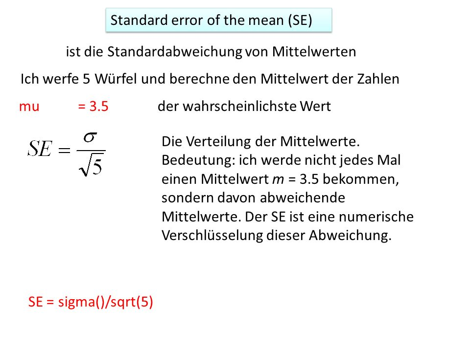 Standard error of the mean (SE)