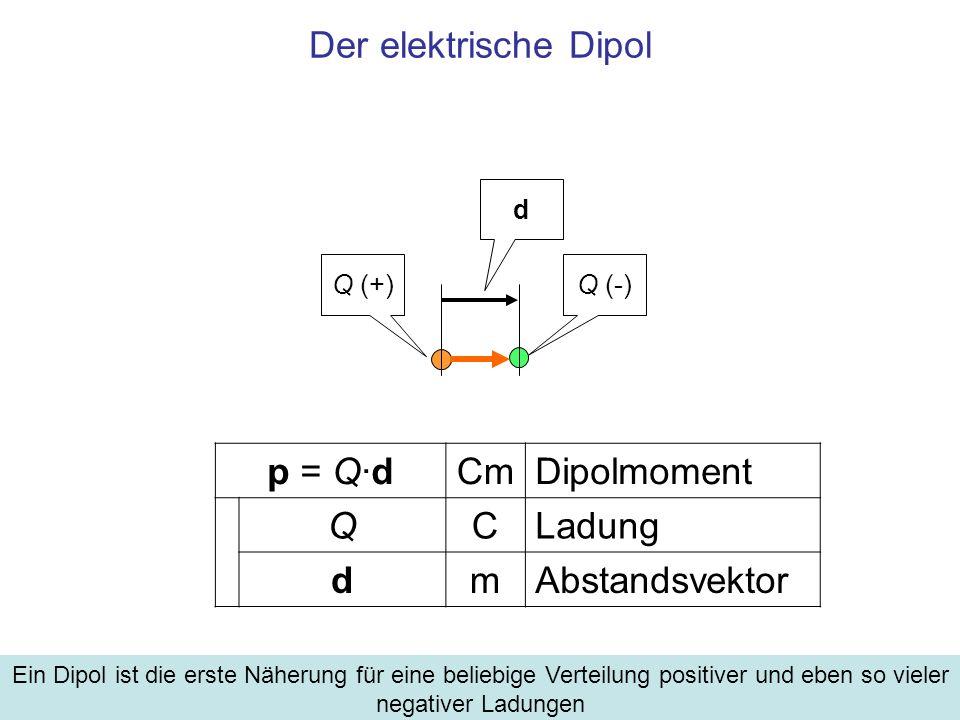Elektrische Feldstärke eines Dipols - ppt video online herunterladen