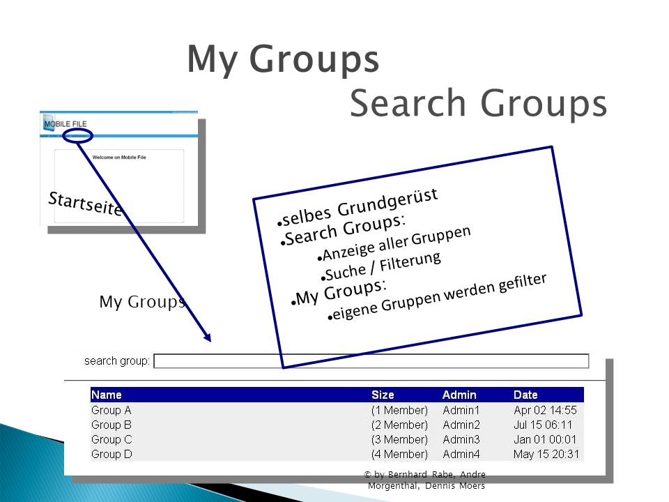 My Groups Search Groups selbes Grundgerüst Startseite Search Groups: