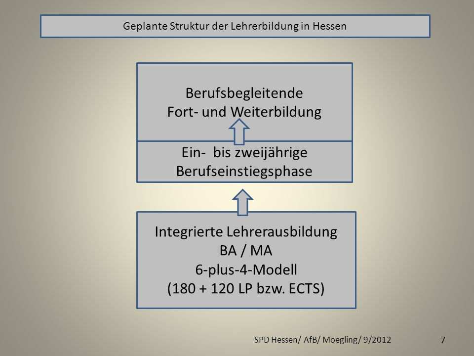 7 fort und weiterbildung - Bewerbung Referendariat Hessen