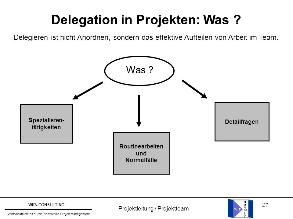 Delegation in Projekten: Was