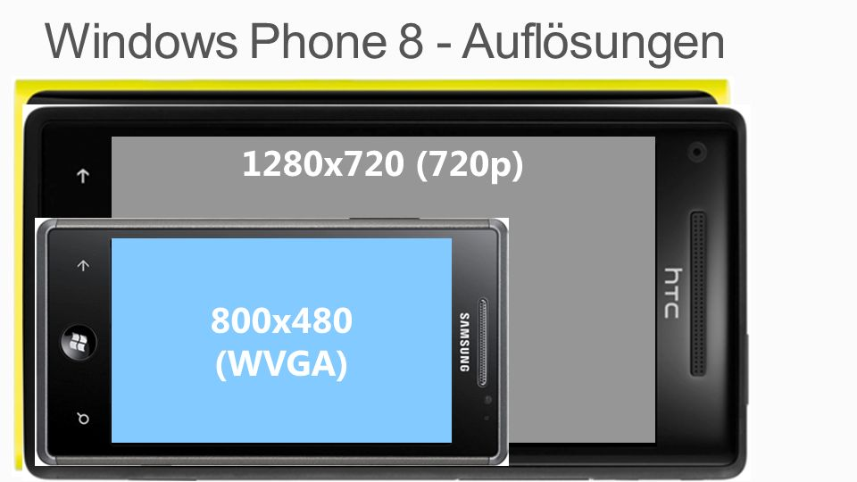 Windows Phone 8 - Auflösungen