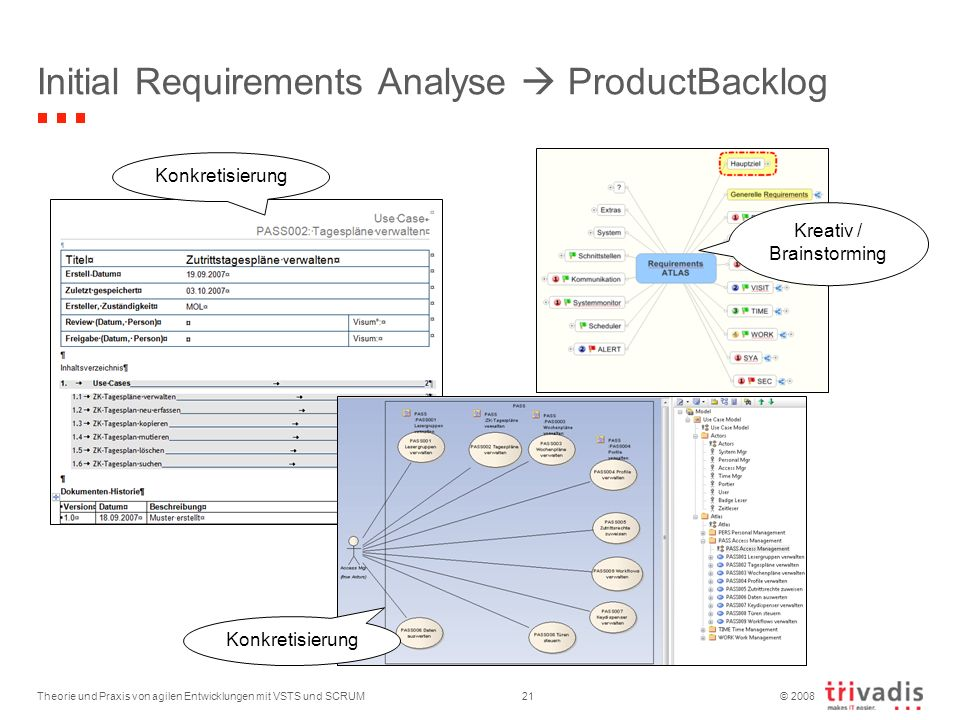 Initial Requirements Analyse  ProductBacklog