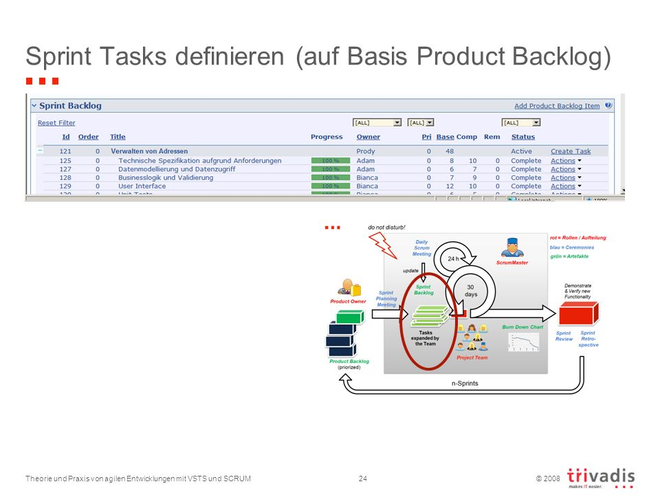 Sprint Tasks definieren (auf Basis Product Backlog)