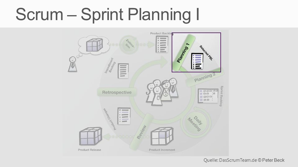 Scrum – Sprint Planning I