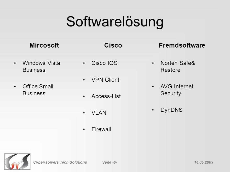 Softwarelösung Mircosoft Cisco Fremdsoftware Windows Vista Business
