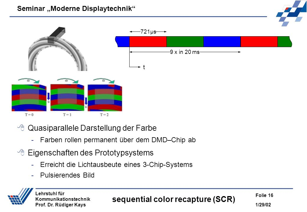sequential color recapture (SCR)