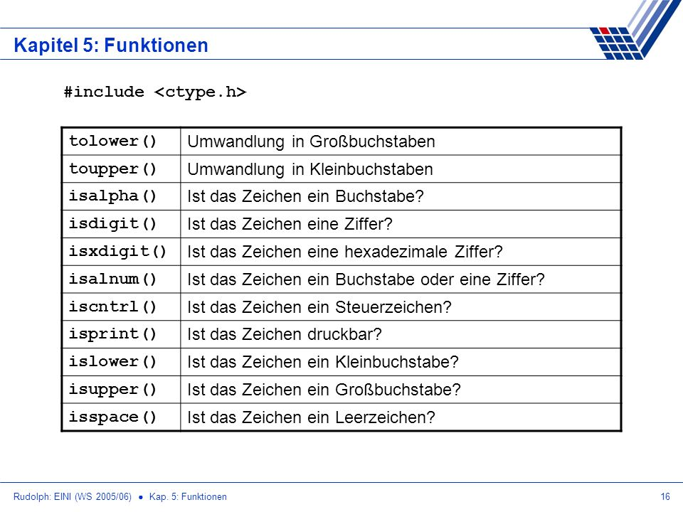 Kapitel 5: Funktionen #include <ctype.h> tolower()