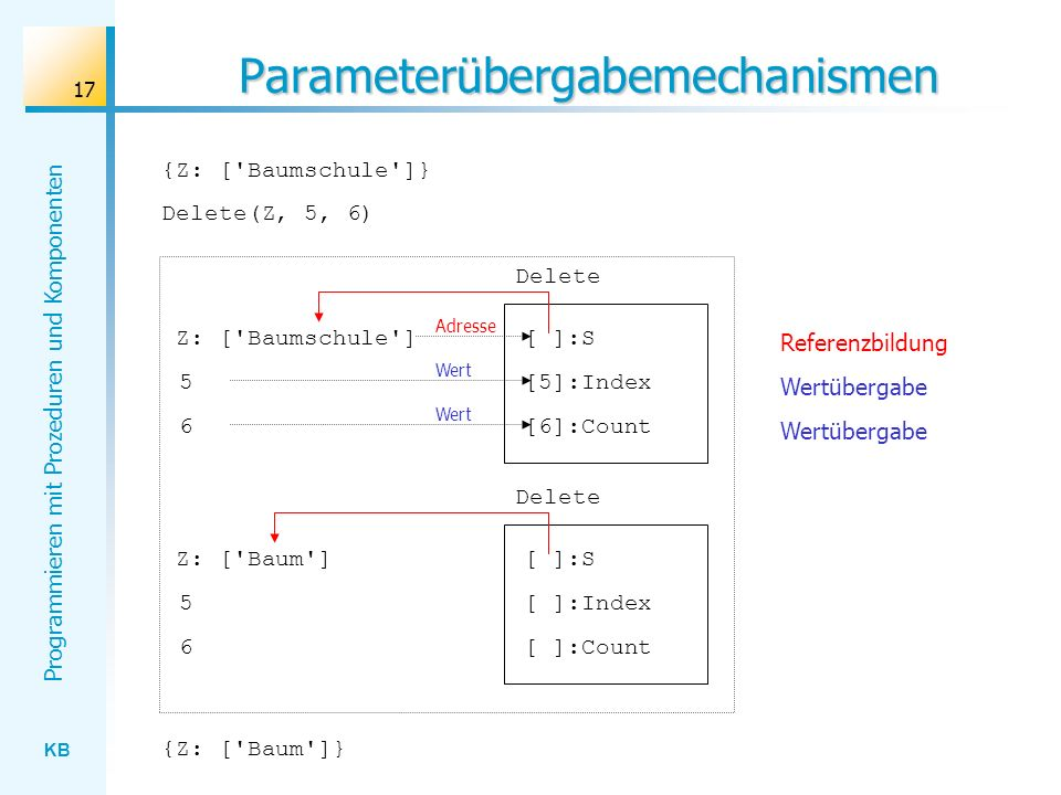 Parameterübergabemechanismen