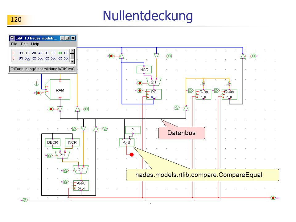 Nullentdeckung Datenbus hades.models.rtlib.compare.CompareEqual
