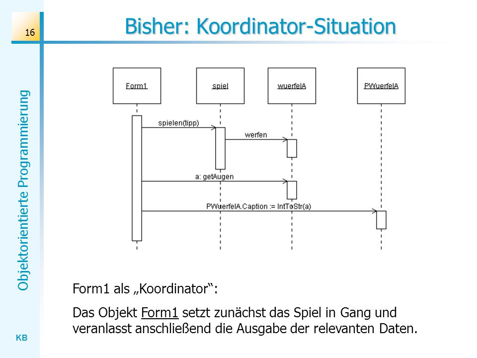 Bisher: Koordinator-Situation