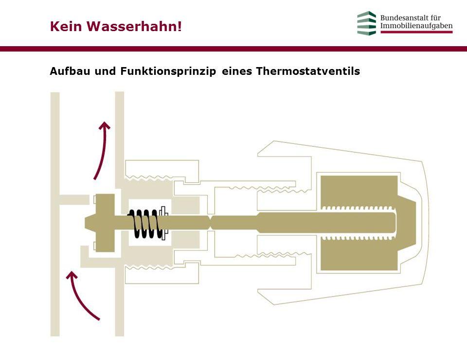 Beste Direktes Warmwassersystem Galerie - Die Besten Elektrischen ...