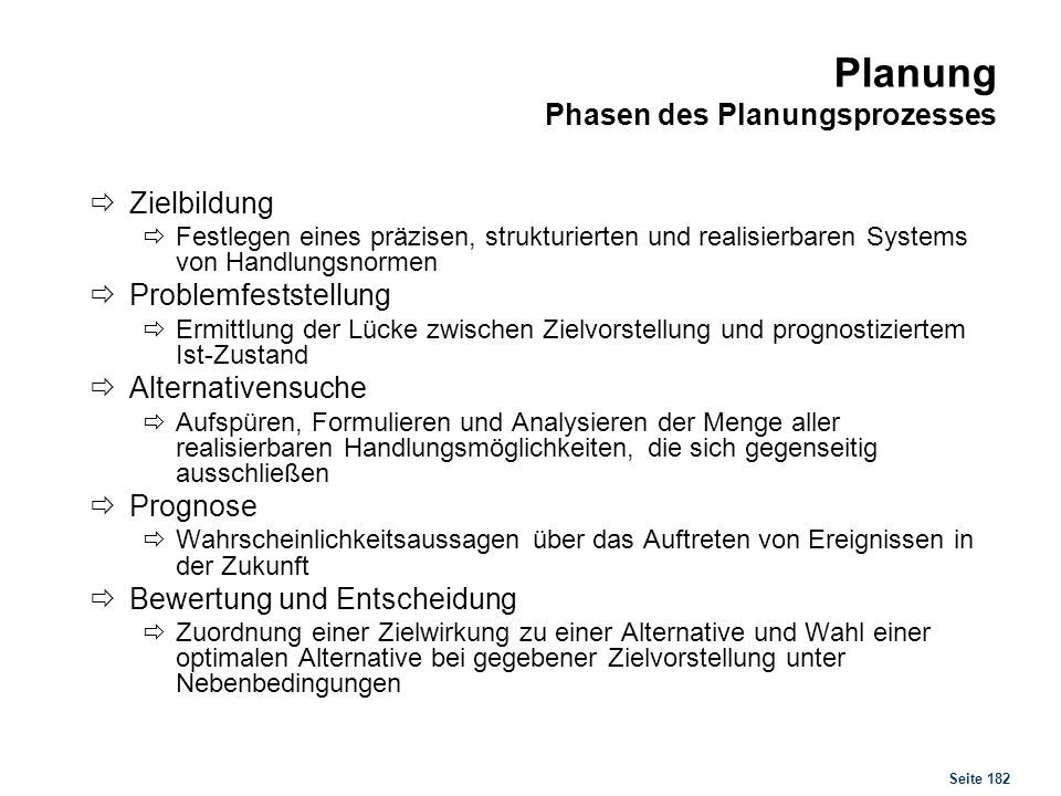 Strategische Planung