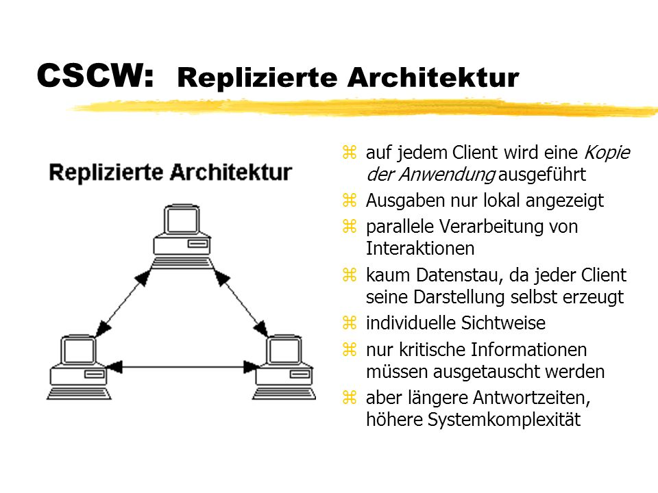CSCW: Replizierte Architektur