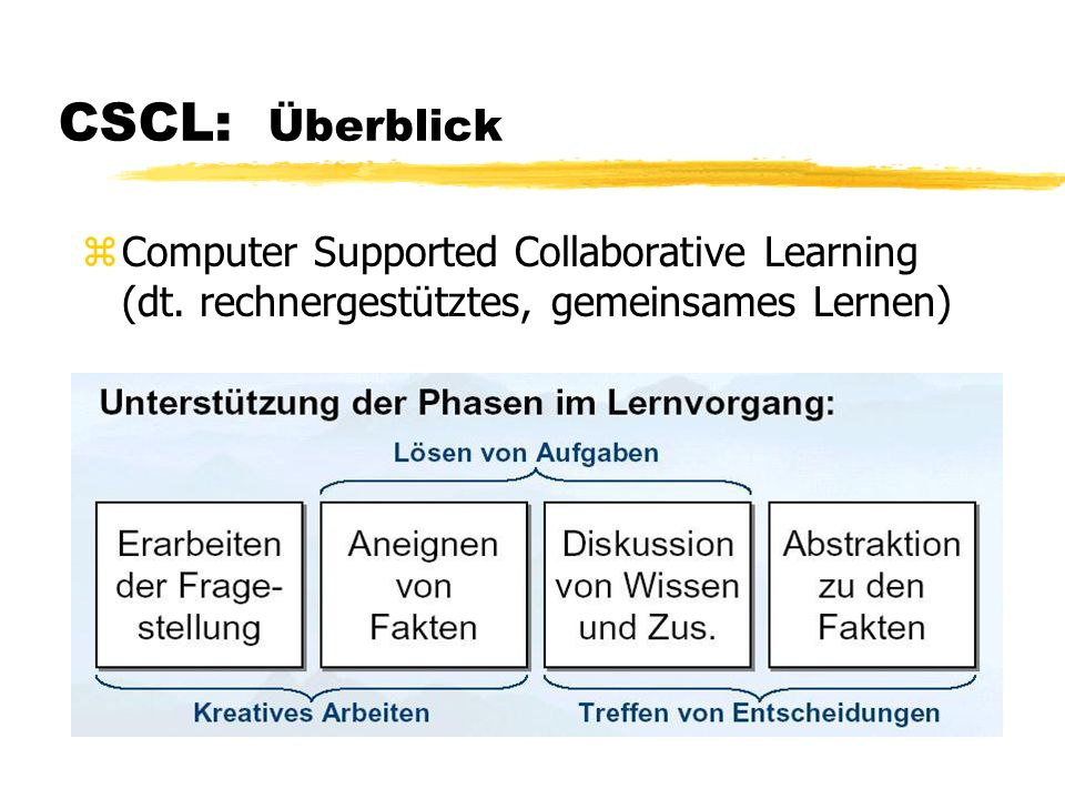 CSCL: Überblick Computer Supported Collaborative Learning (dt.