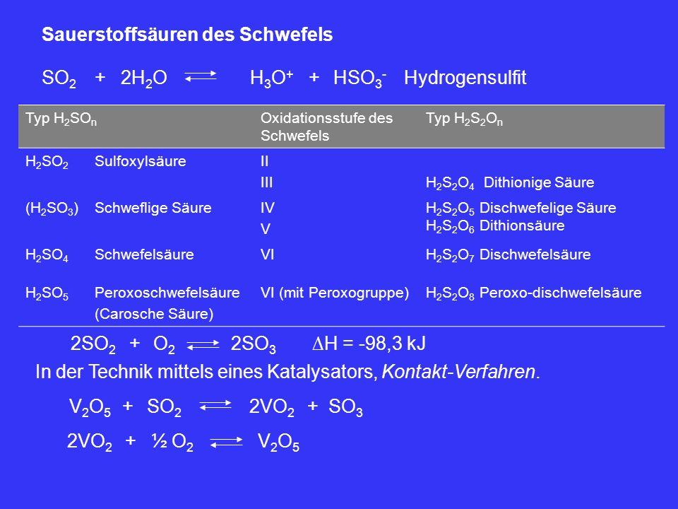 Darstellung v. Sauerstoff - ppt herunterladen