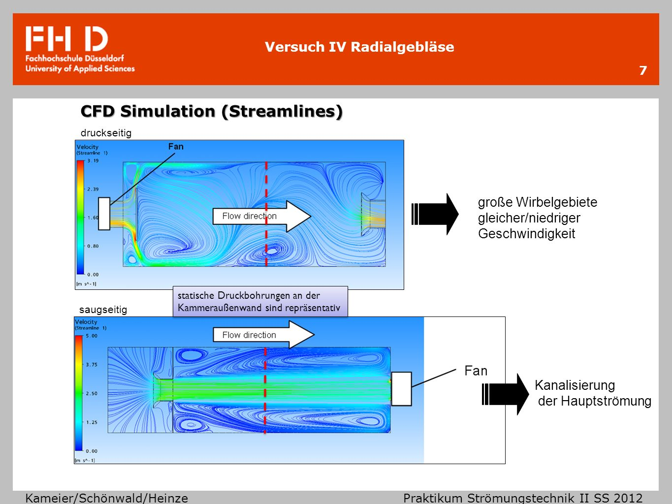 CFD Simulation (Streamlines)