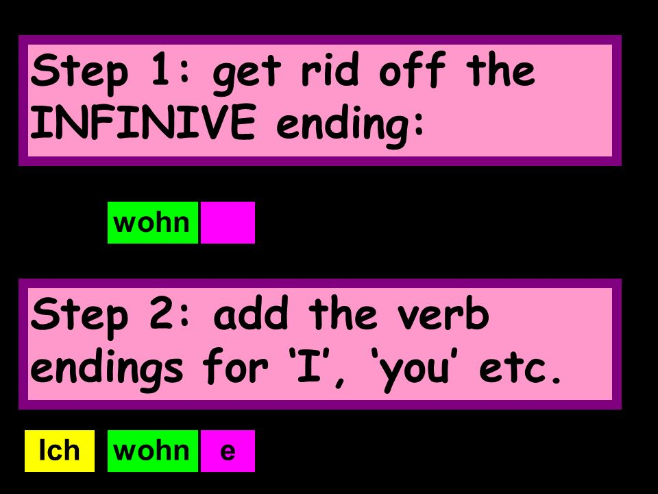Step 1: get rid off the INFINIVE ending: