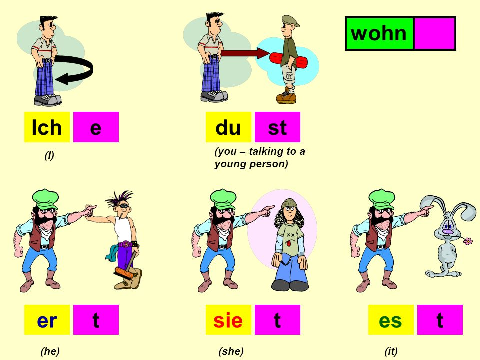 wohn en Ich e du st er t sie t es t (you – talking to a young person)
