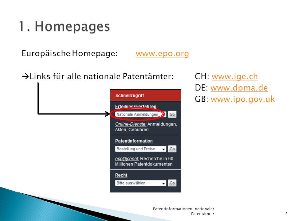 1. Homepages Europäische Homepage: www.epo.org Links für alle nationale Patentämter: CH: www.ige.ch DE: www.dpma.de GB: www.ipo.gov.uk