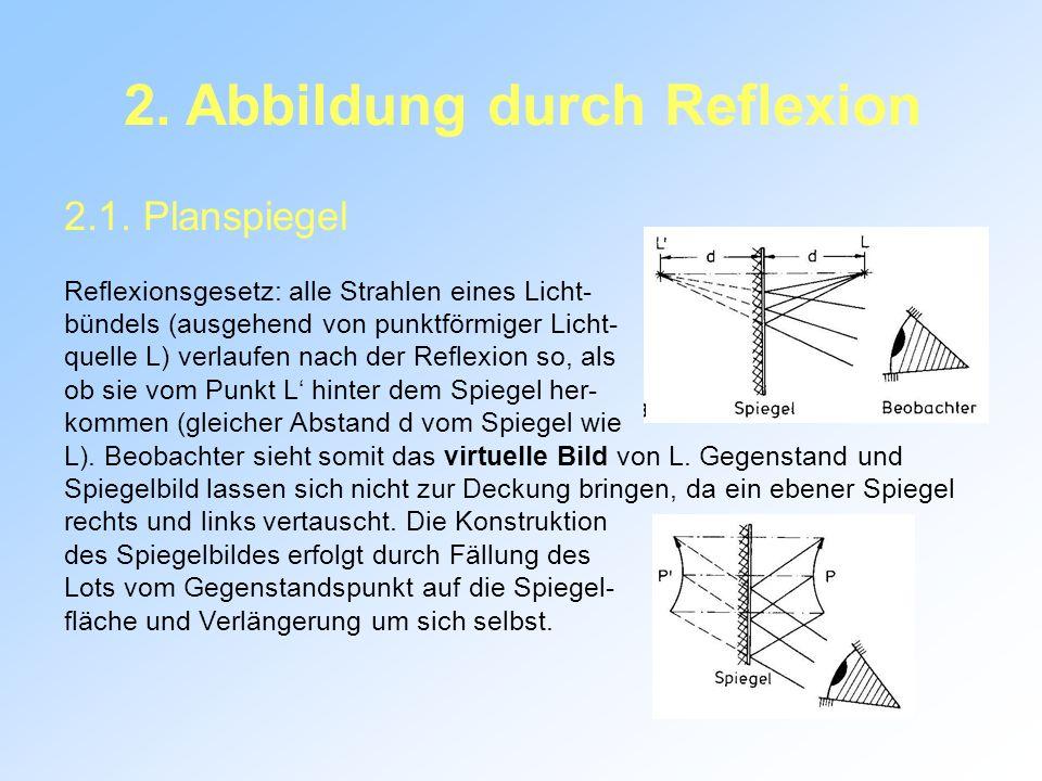 Geometrische Optik Für Studierende der Pharmazie Universität Graz ...