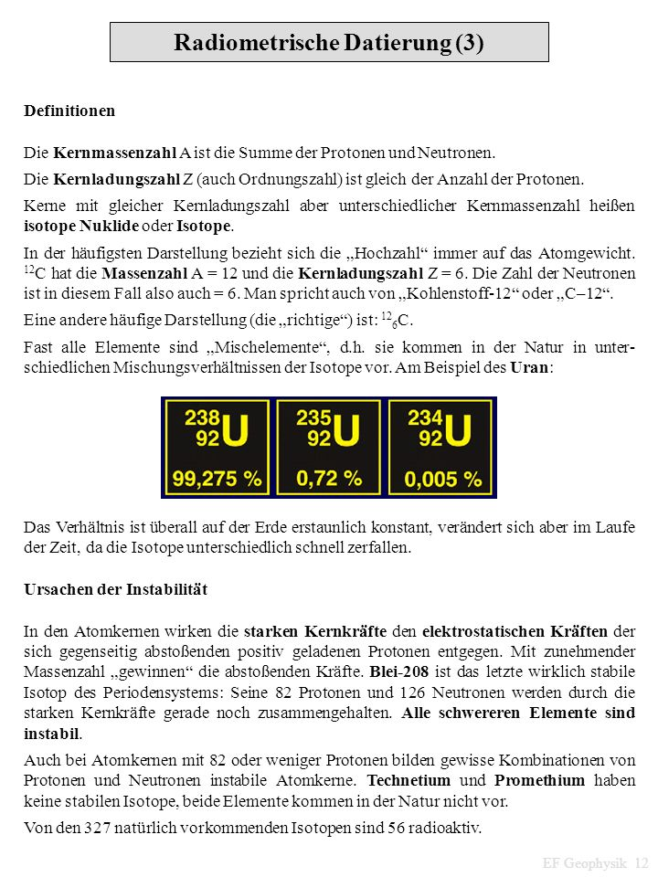 Neues york Magazin online datieren