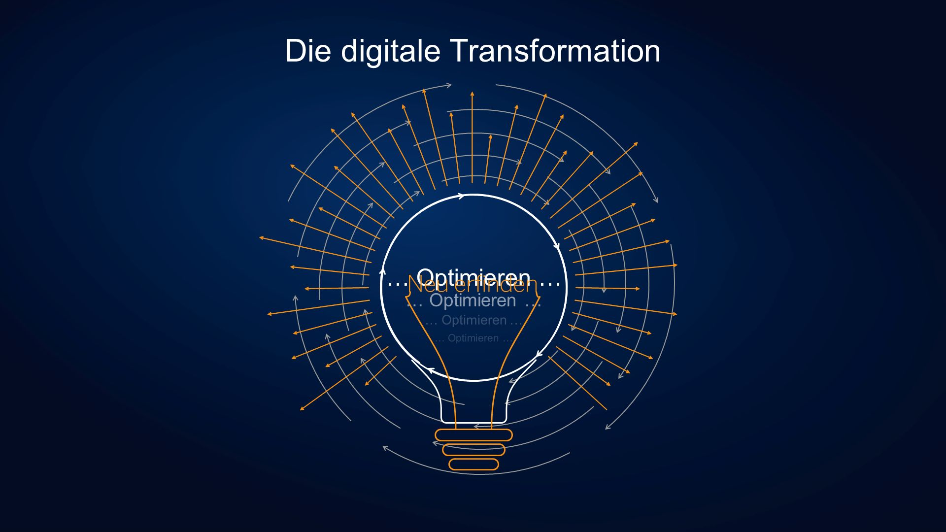 Die digitale Transformation