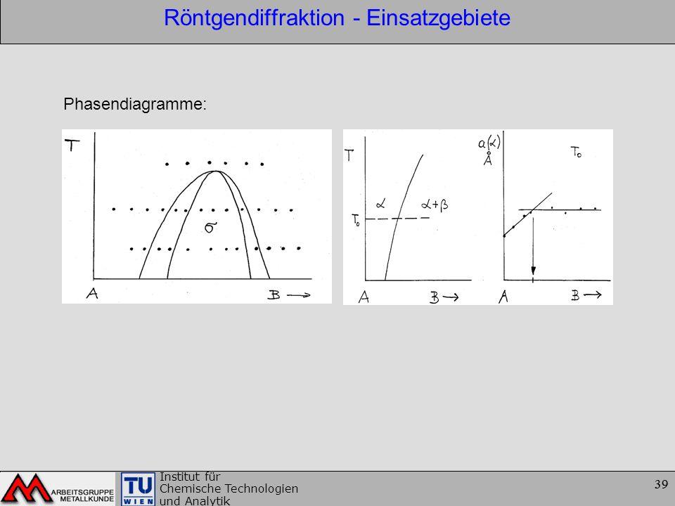 Diffusionskontrollierte Oberflächenmodifikation - ppt herunterladen
