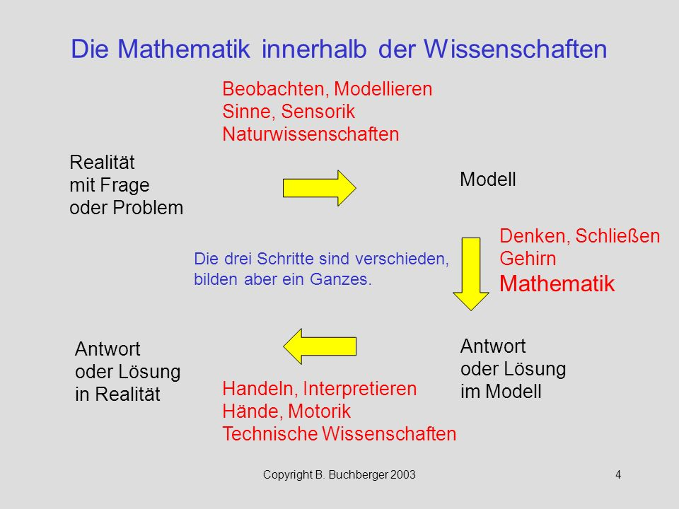 Fantastisch Antworten Mathematische Probleme Ideen - Gemischte ...