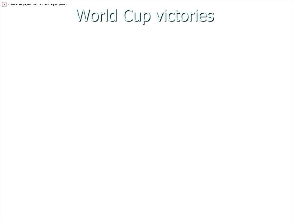 World Cup victories Race victories