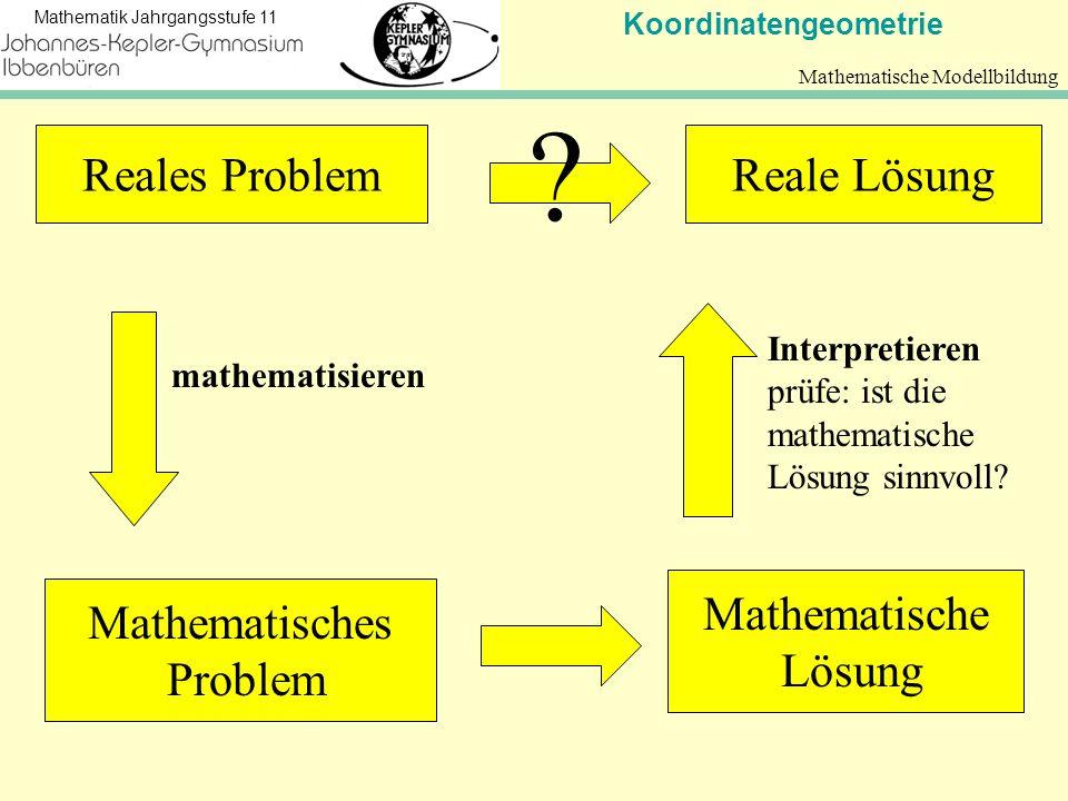 Atemberaubend Mathematik Problemlösung Arbeitsblatt Fotos ...