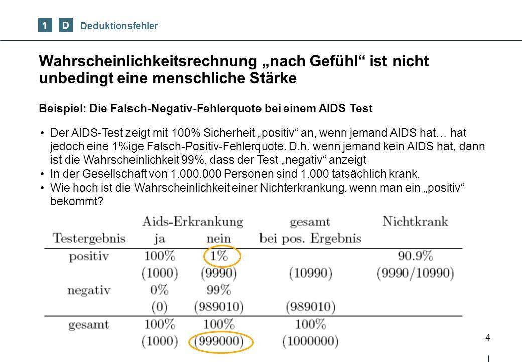 Aids test negativ