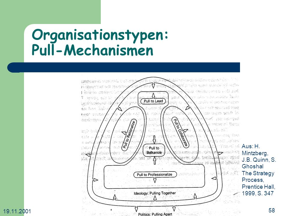 Organisationstypen: Pull-Mechanismen
