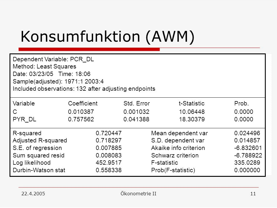 Konsumfunktion (AWM) Dependent Variable: PCR_DL Method: Least Squares