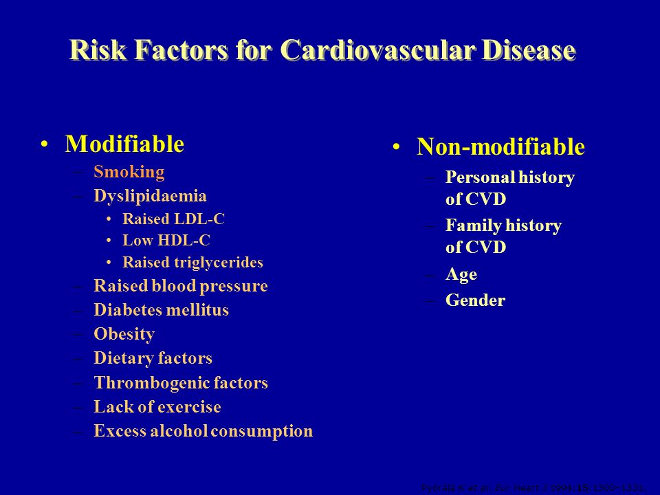 Risk Factors for Cardiovascular Disease