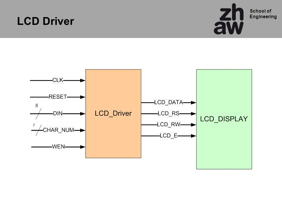 LCD Driver 7