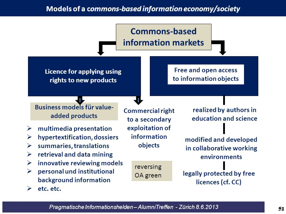 Commons-based information markets