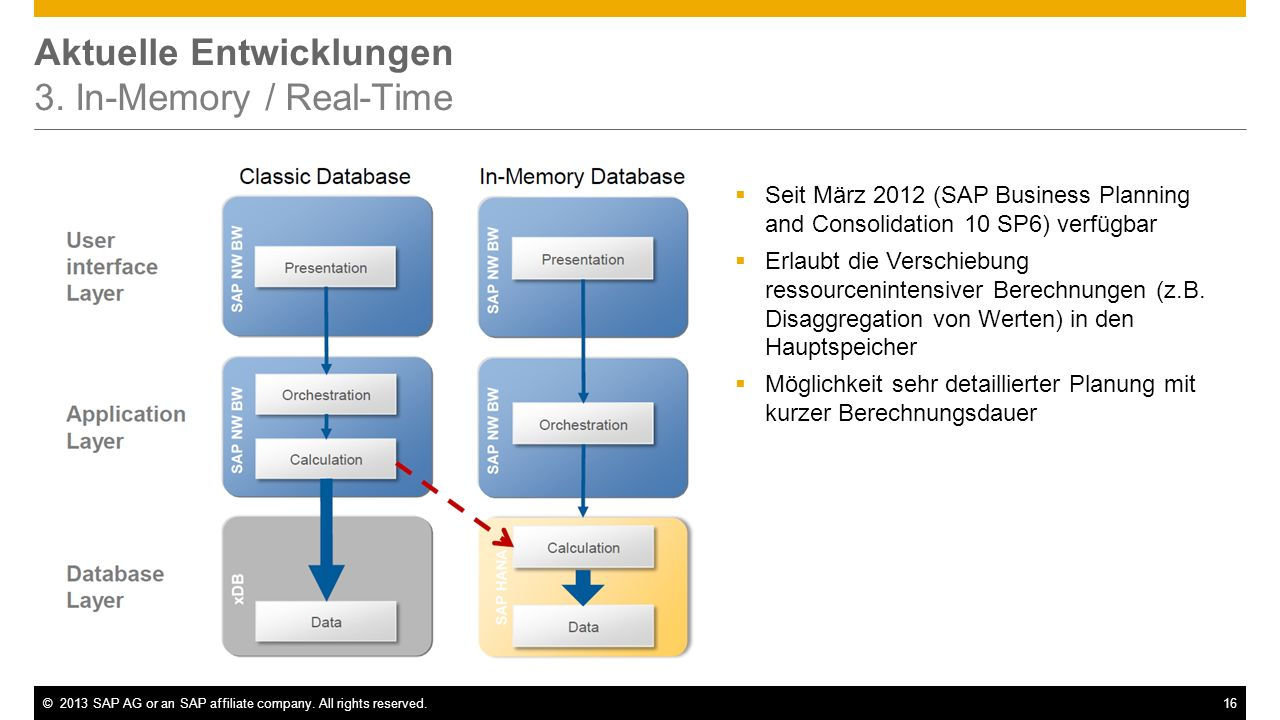 Aktuelle Entwicklungen 3. In-Memory / Real-Time