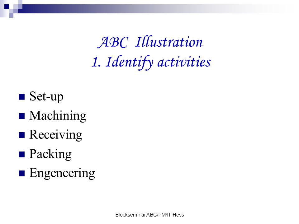ABC Illustration 1. Identify activities