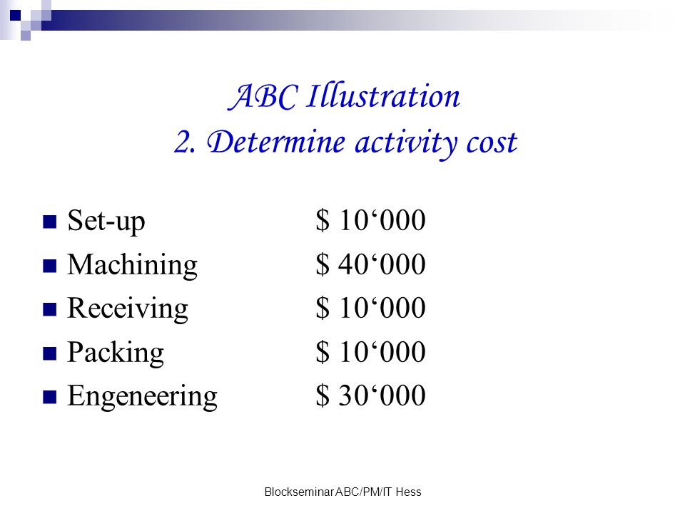 ABC Illustration 2. Determine activity cost