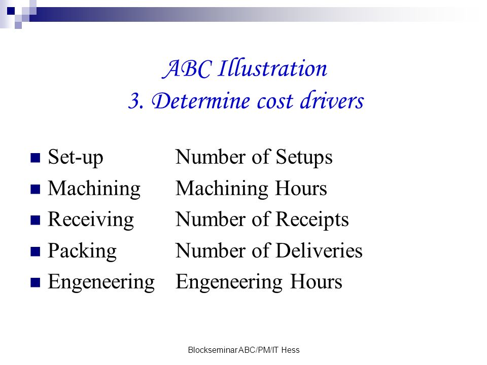 ABC Illustration 3. Determine cost drivers