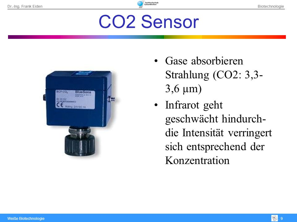 CO2 Sensor Gase absorbieren Strahlung (CO2: 3,3- 3,6 µm)