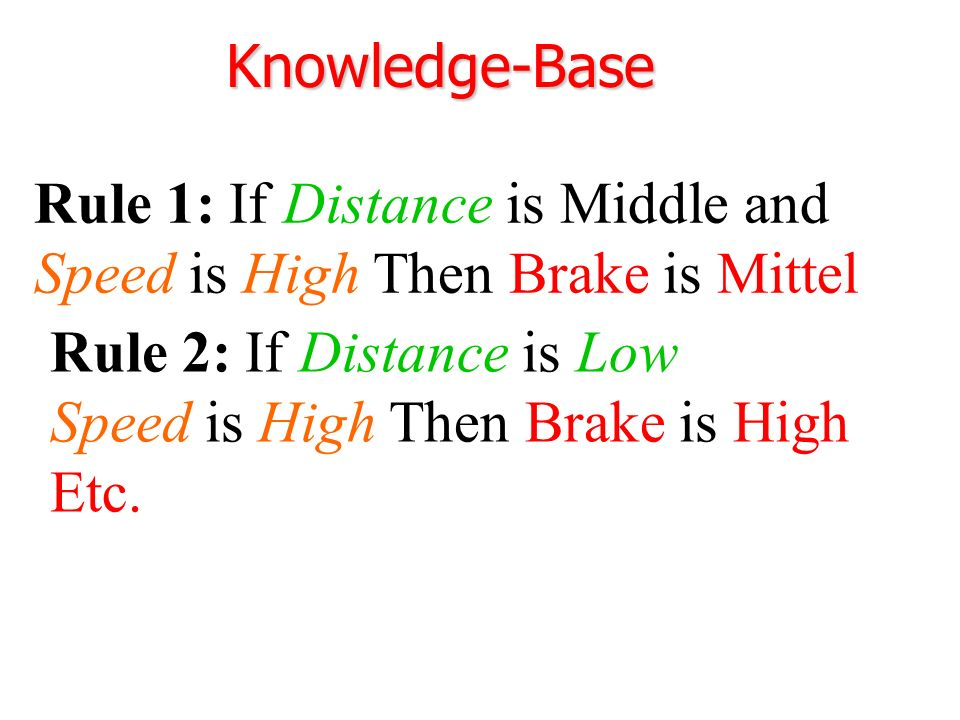 Knowledge-Base Rule 1: If Distance is Middle and Speed is High Then Brake is Mittel. Rule 2: If Distance is Low and Speed is High Then Brake is High.